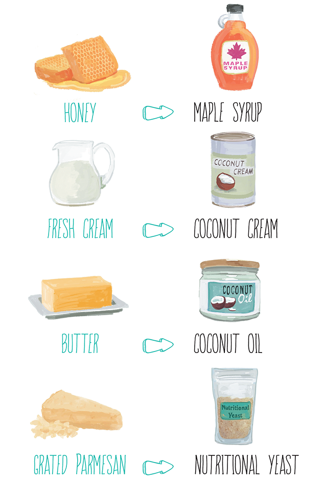 Substitutes For Vanilla In A Cake