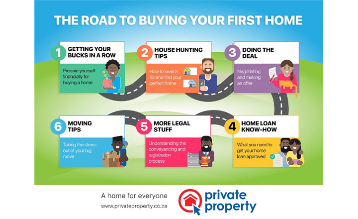 Want to buy a house? Here's your step-by-step guide